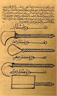 Peralatan Kedokteran dari Andalusia